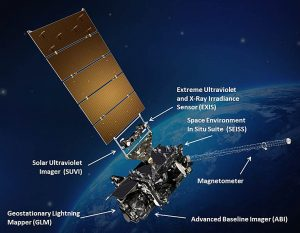 Artists impression GOES-R satellite and its instruments. Image courtesy of NASA.